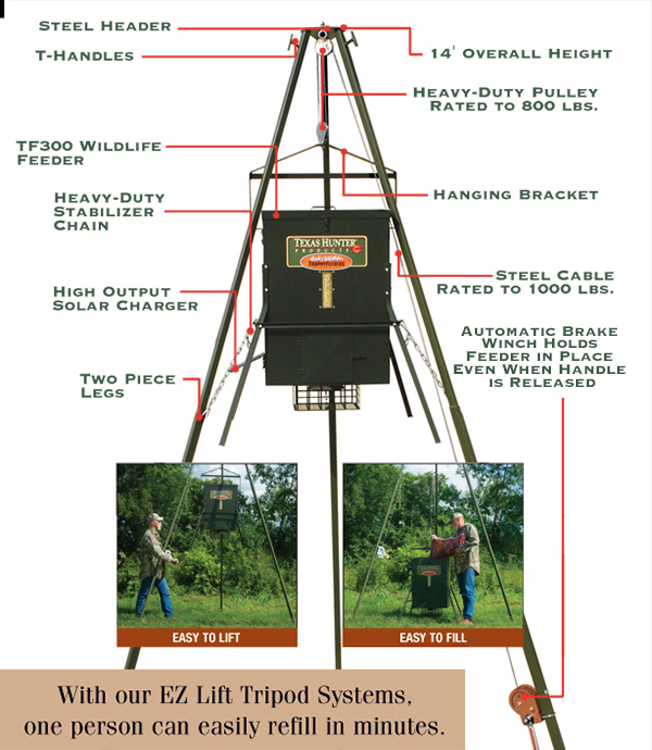 Texas Hunter EZ Lift Systems