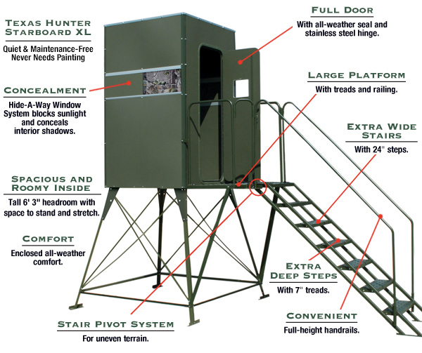Texas Hunter Xtreme Blinds