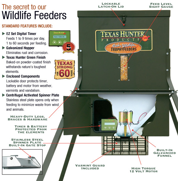 Texas Hunter Wildlife Feeders